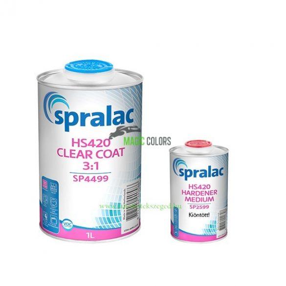 Spralac 4499 HS420 Lakk Szett (1,33L)